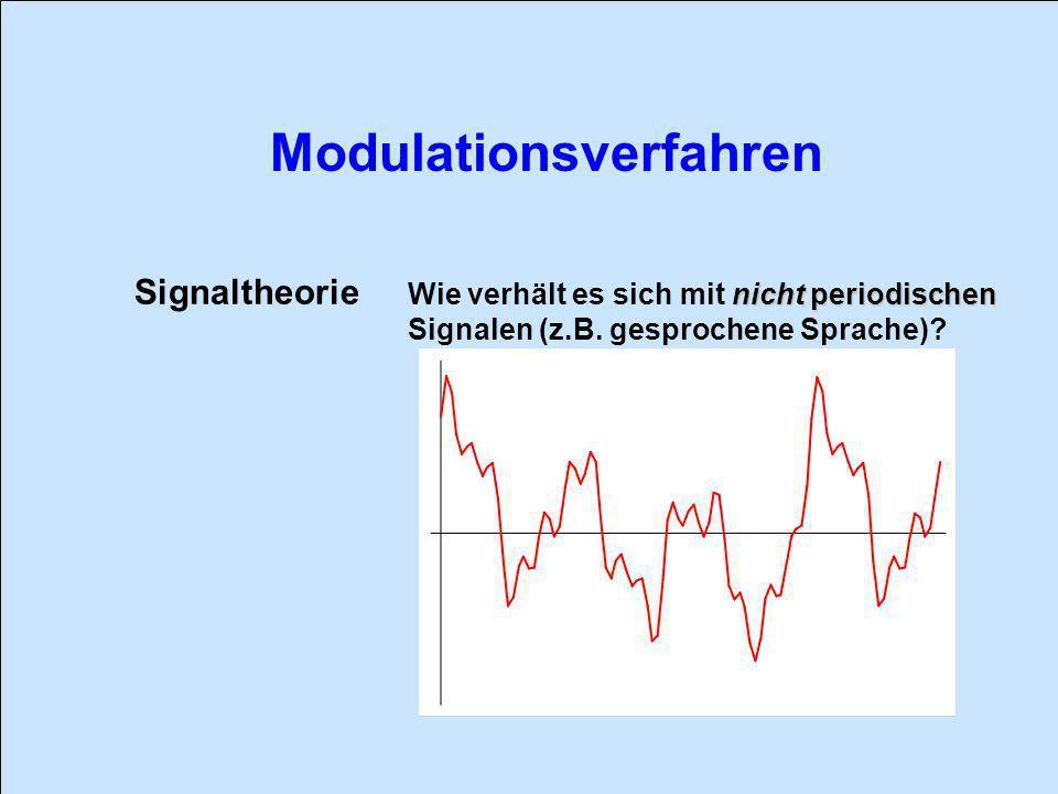 Signaltheorie Wie verhält es sich mit nicht periodischen