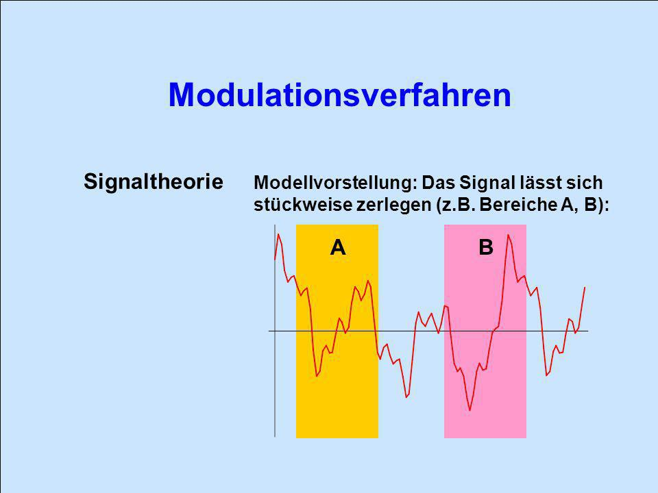 Signaltheorie A B Modellvorstellung: Das Signal lässt sich