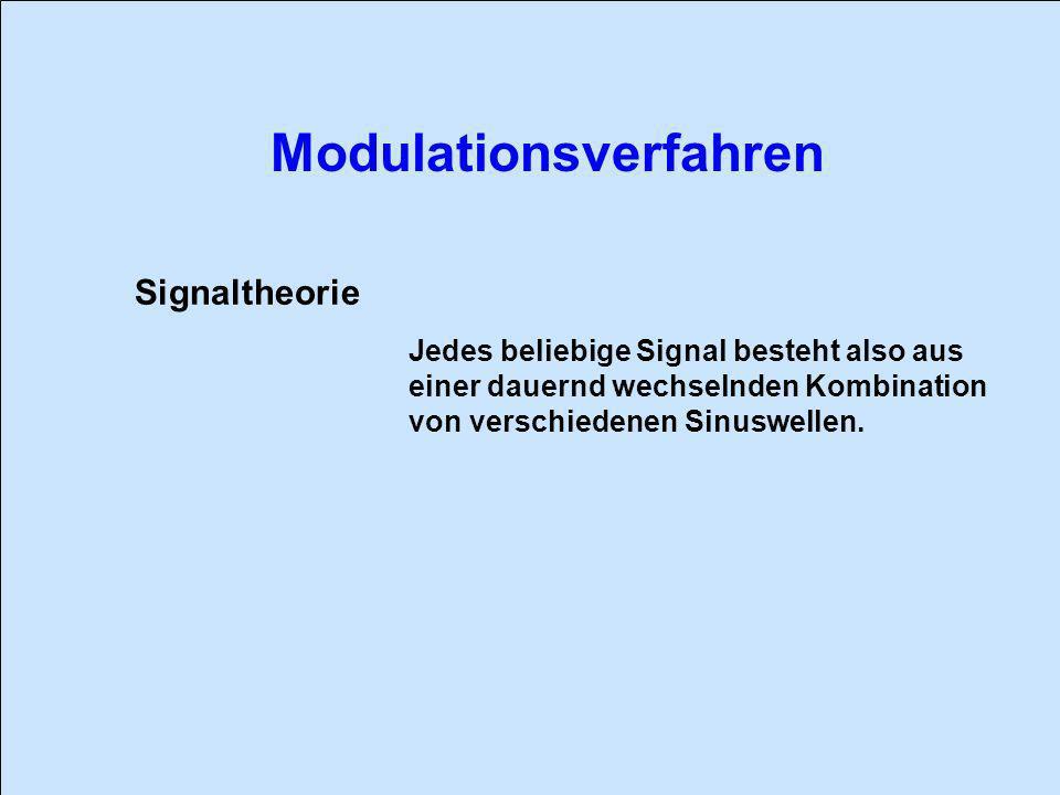 Signaltheorie Jedes beliebige Signal besteht also aus