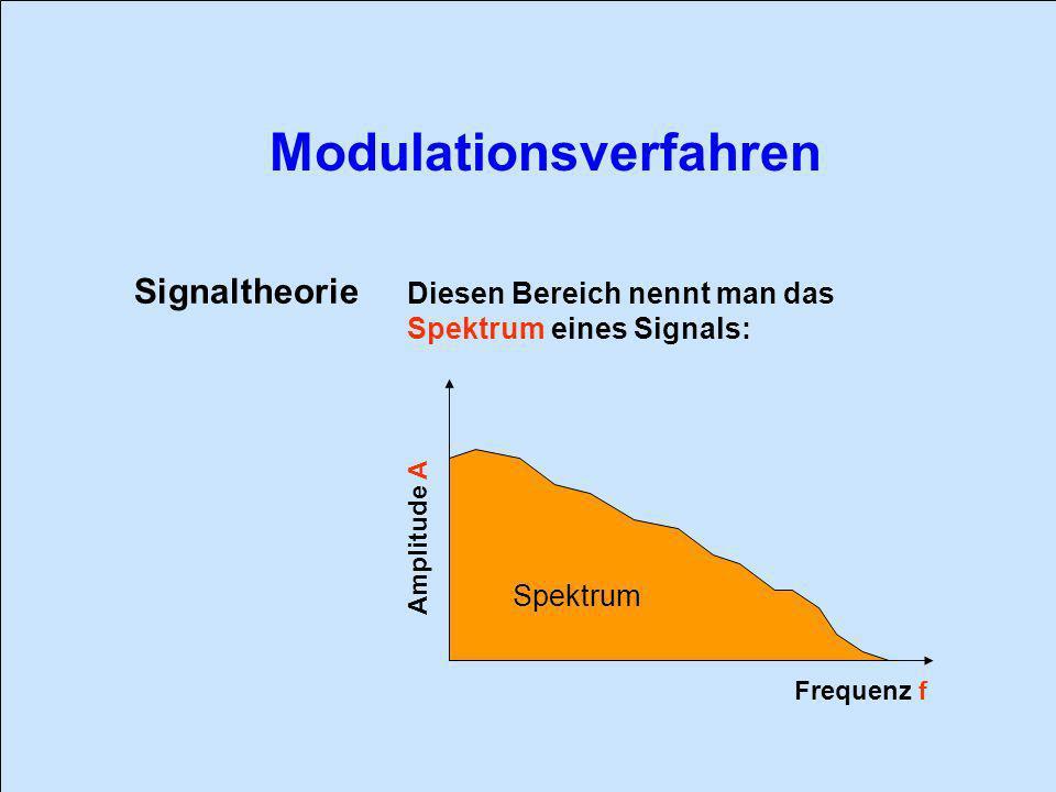 Signaltheorie Diesen Bereich nennt man das Spektrum eines Signals: