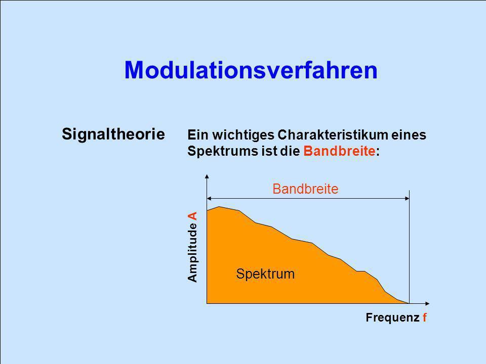 Signaltheorie Ein wichtiges Charakteristikum eines