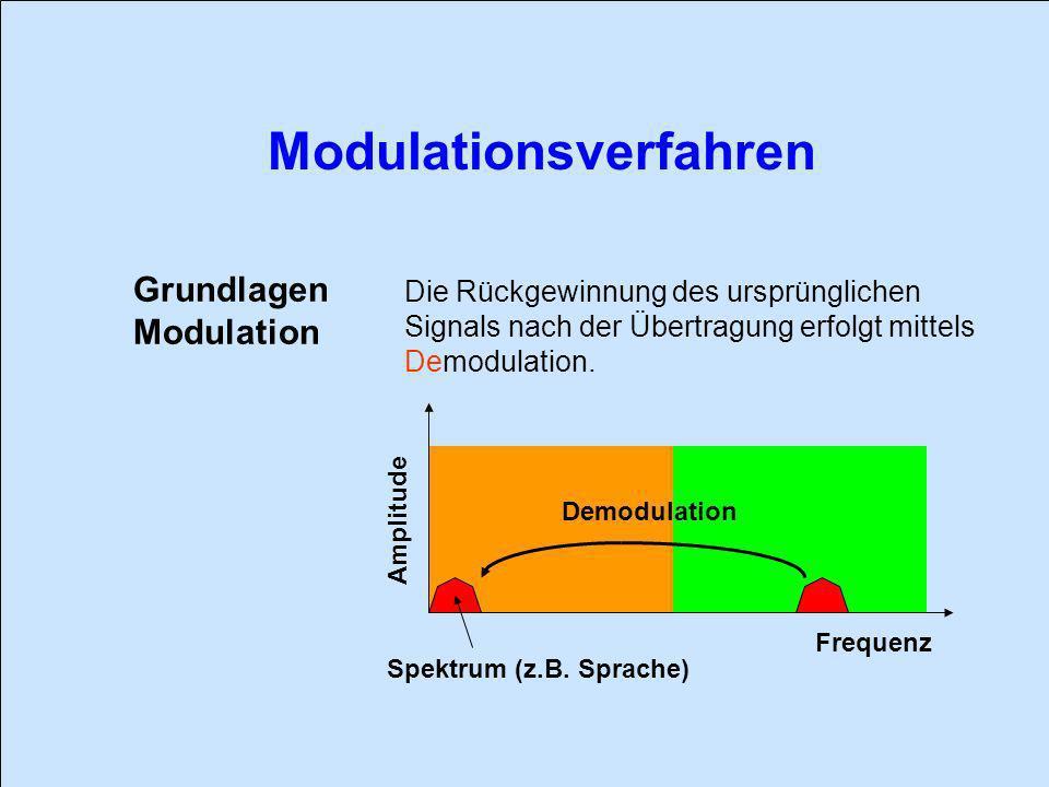 Grundlagen Modulation Die Rückgewinnung des ursprünglichen