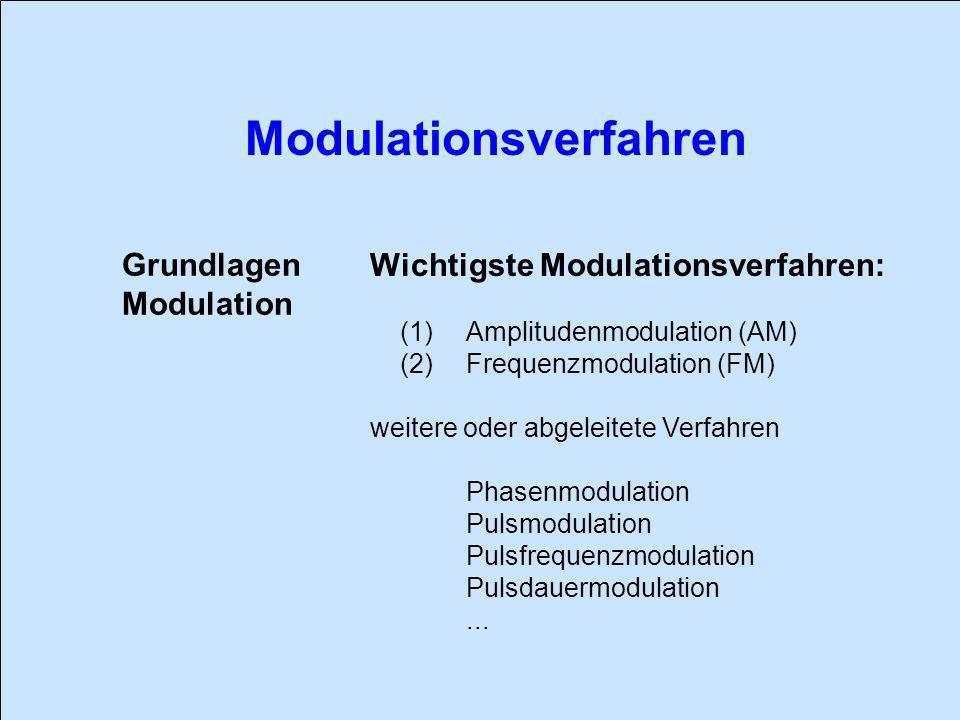Wichtigste Modulationsverfahren: