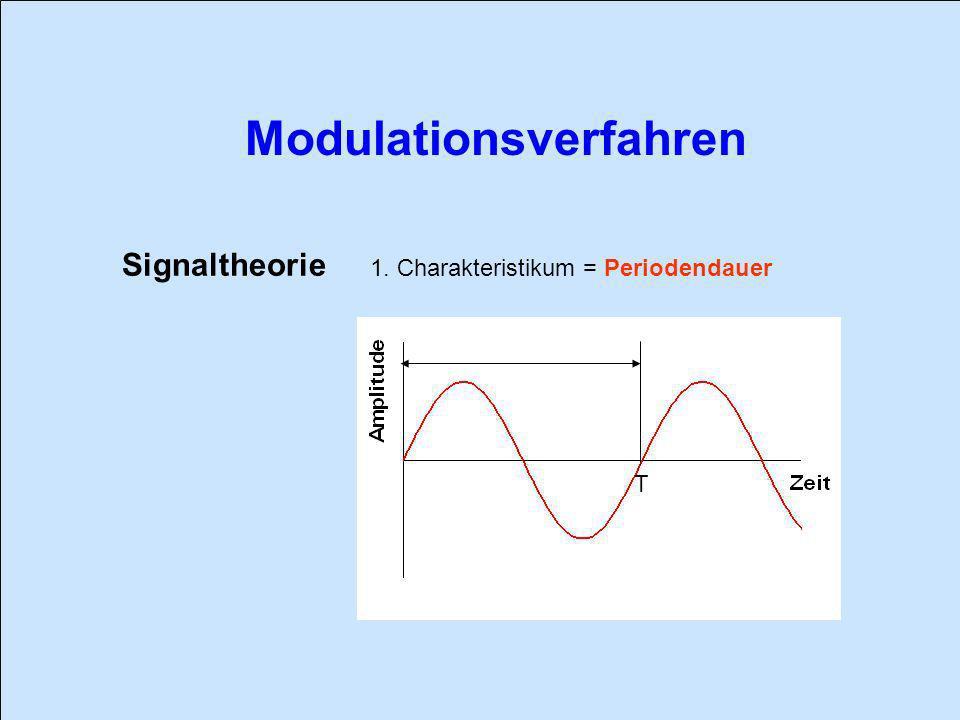 Signaltheorie 1. Charakteristikum = Periodendauer T Periodendauer = T