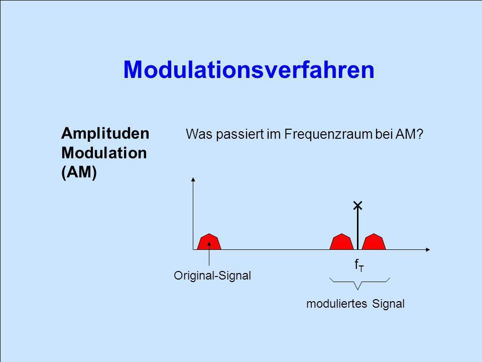 Amplituden Modulation (AM) Was passiert im Frequenzraum bei AM fT