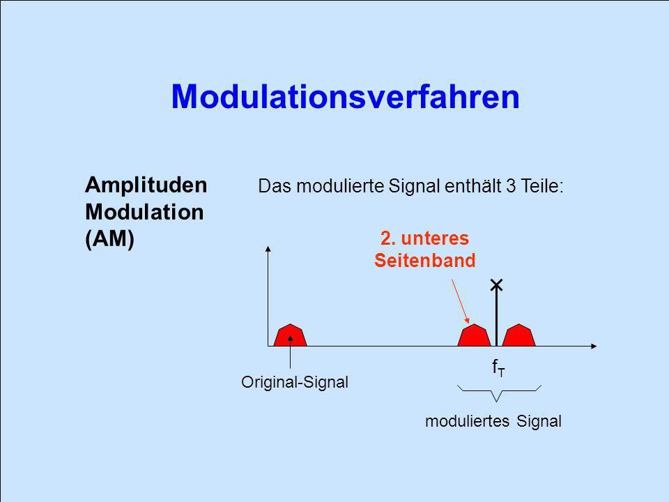 Amplituden Modulation (AM) Das modulierte Signal enthält 3 Teile: