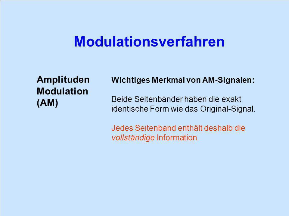 Amplituden Modulation (AM) Wichtiges Merkmal von AM-Signalen: