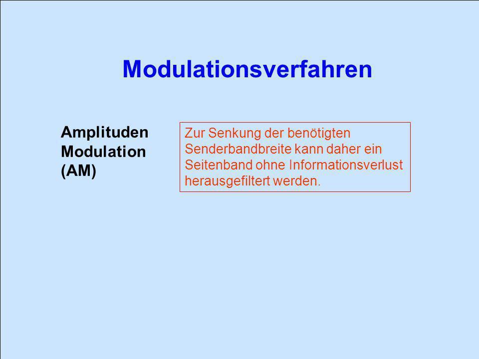 Amplituden Modulation (AM) Zur Senkung der benötigten