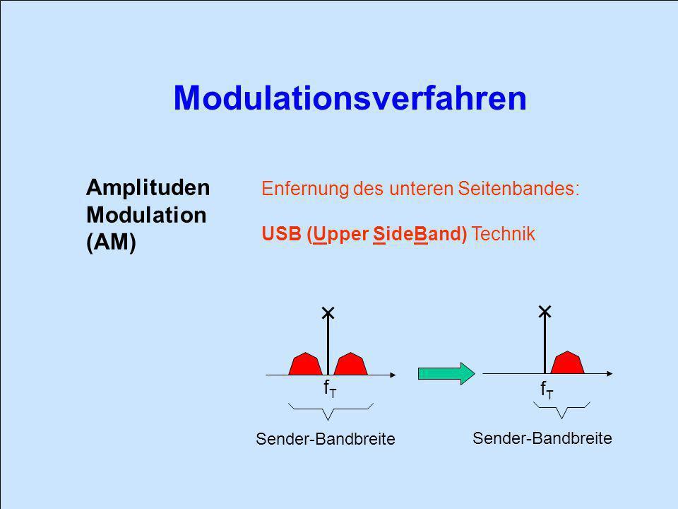 Amplituden Modulation (AM) Enfernung des unteren Seitenbandes: