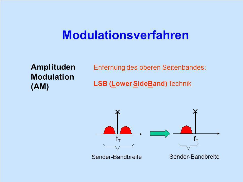 Amplituden Modulation (AM) Enfernung des oberen Seitenbandes: