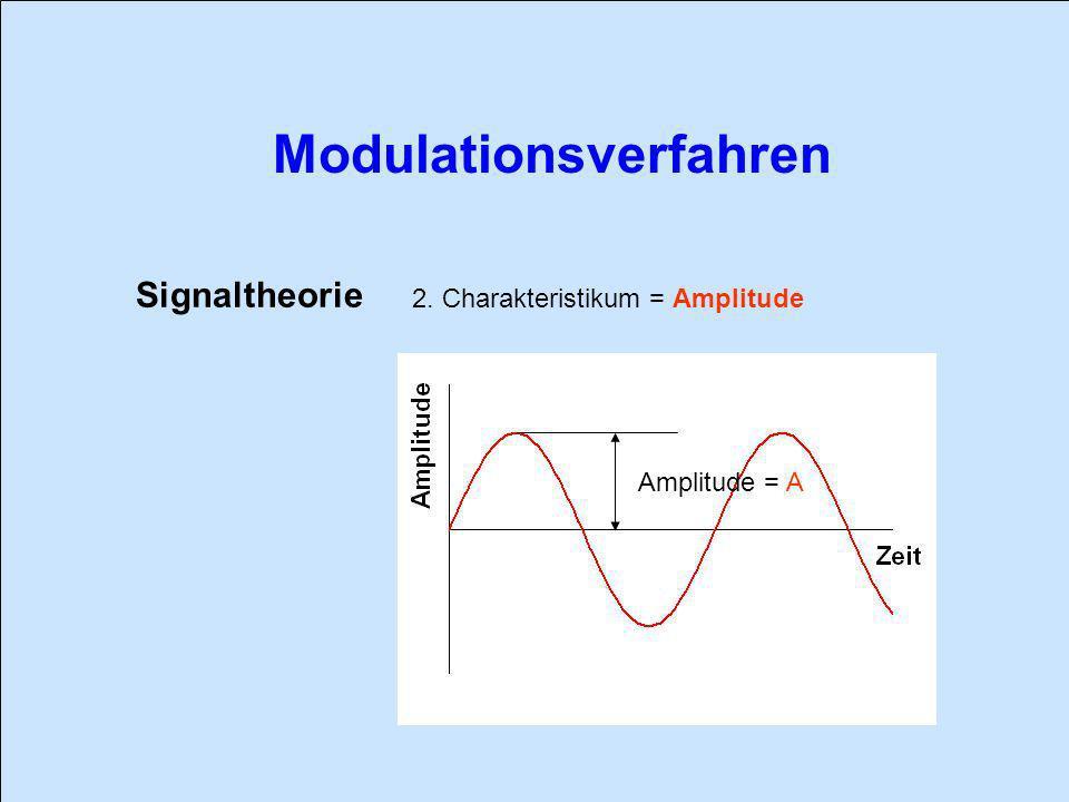 Signaltheorie 2. Charakteristikum = Amplitude Amplitude = A
