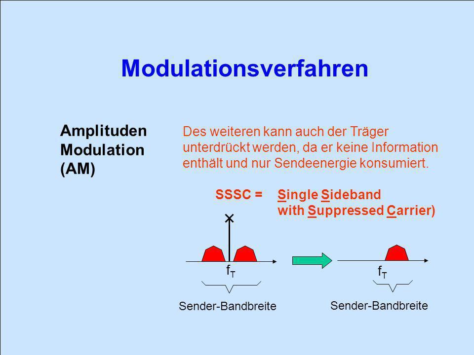 Amplituden Modulation (AM) Des weiteren kann auch der Träger