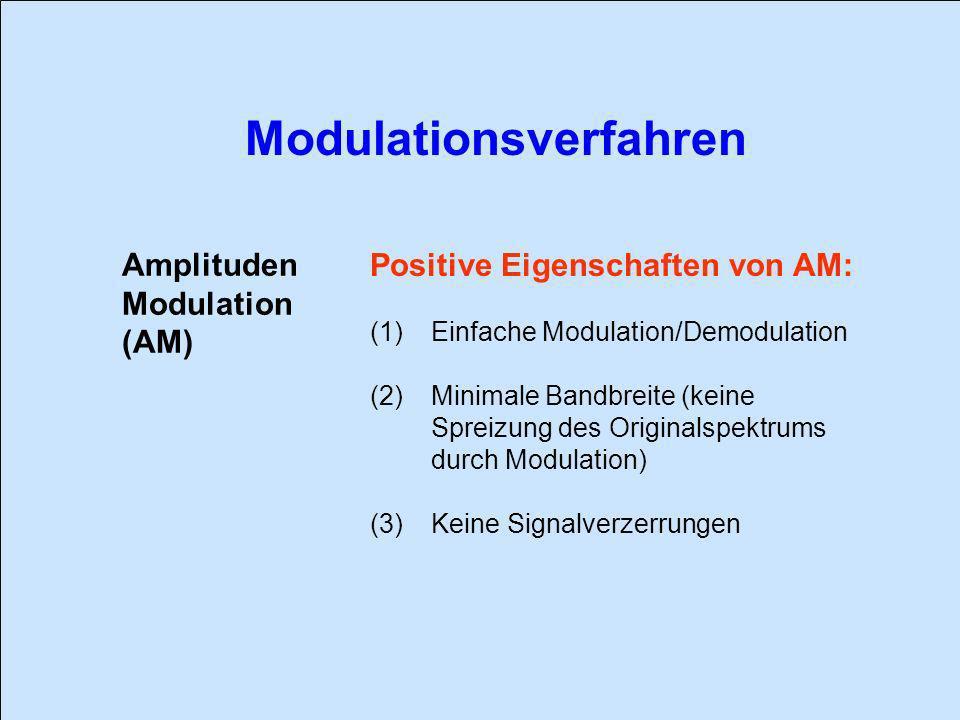 Positive Eigenschaften von AM:
