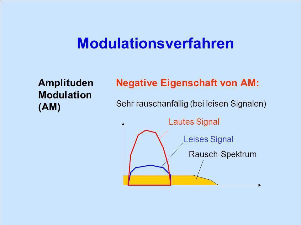Negative Eigenschaft von AM:
