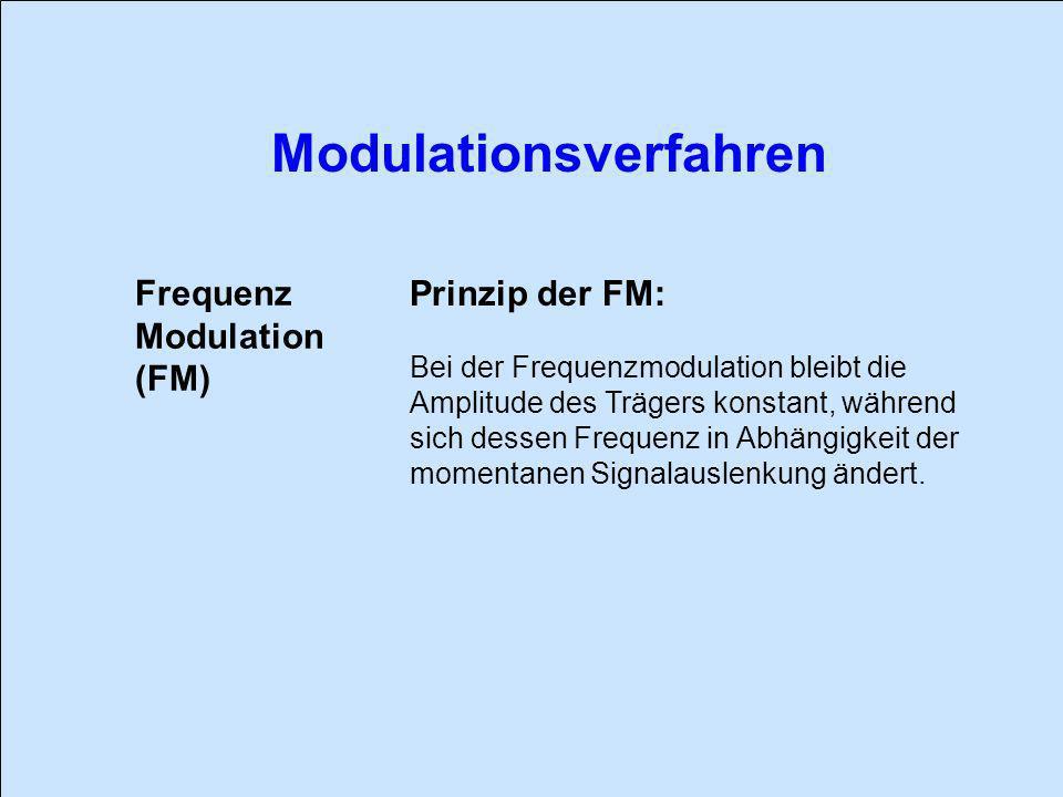 Frequenz Prinzip der FM: Modulation (FM)