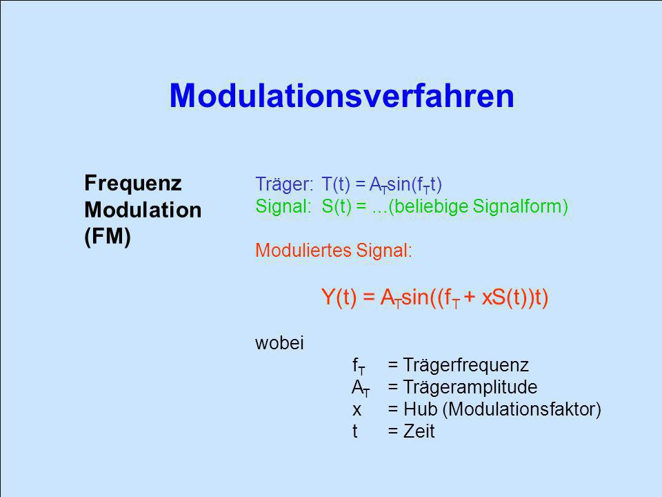 Frequenz Modulation (FM) Träger: T(t) = ATsin(fTt)