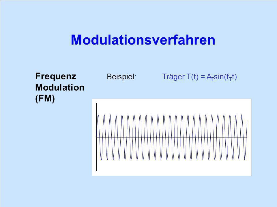 Frequenz Modulation (FM) Beispiel: Träger T(t) = ATsin(fTt)