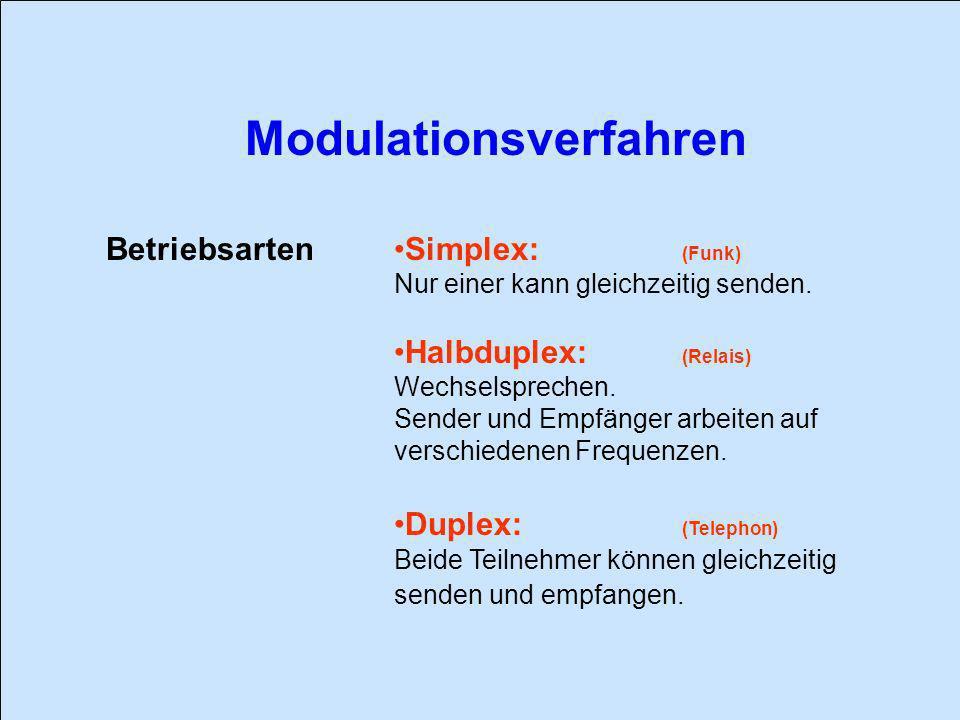 Betriebsarten Simplex: (Funk) Halbduplex: (Relais) Duplex: (Telephon)