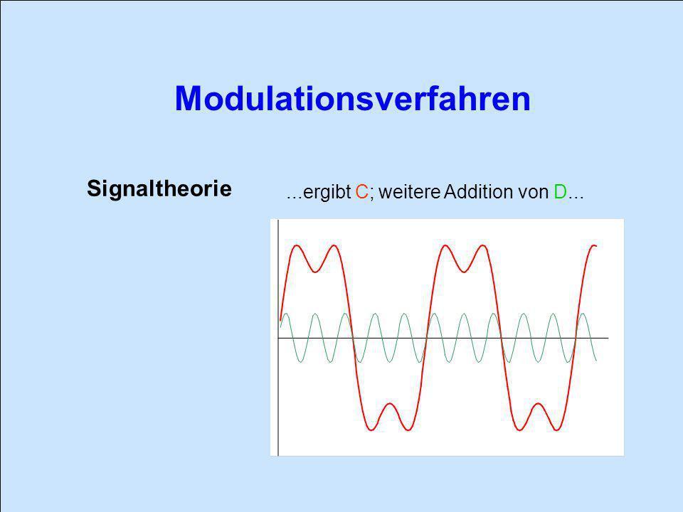 Signaltheorie ...ergibt C; weitere Addition von D...