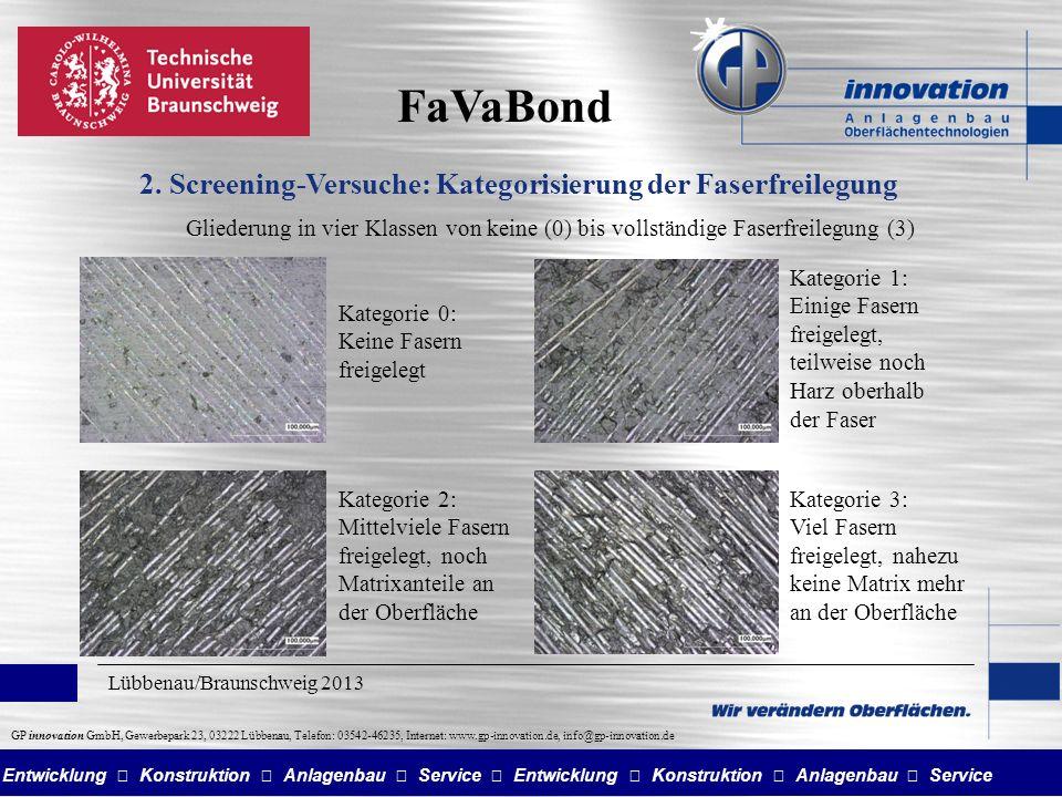 2. Screening-Versuche: Kategorisierung der Faserfreilegung