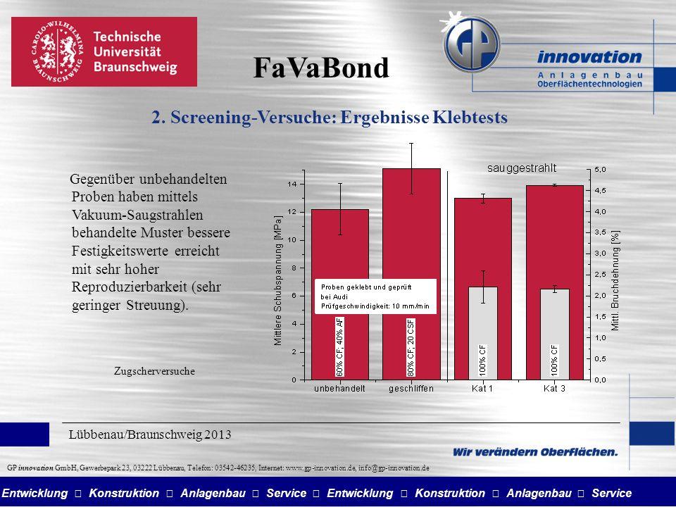 2. Screening-Versuche: Ergebnisse Klebtests
