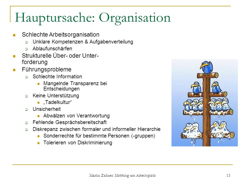 Hauptursache: Organisation
