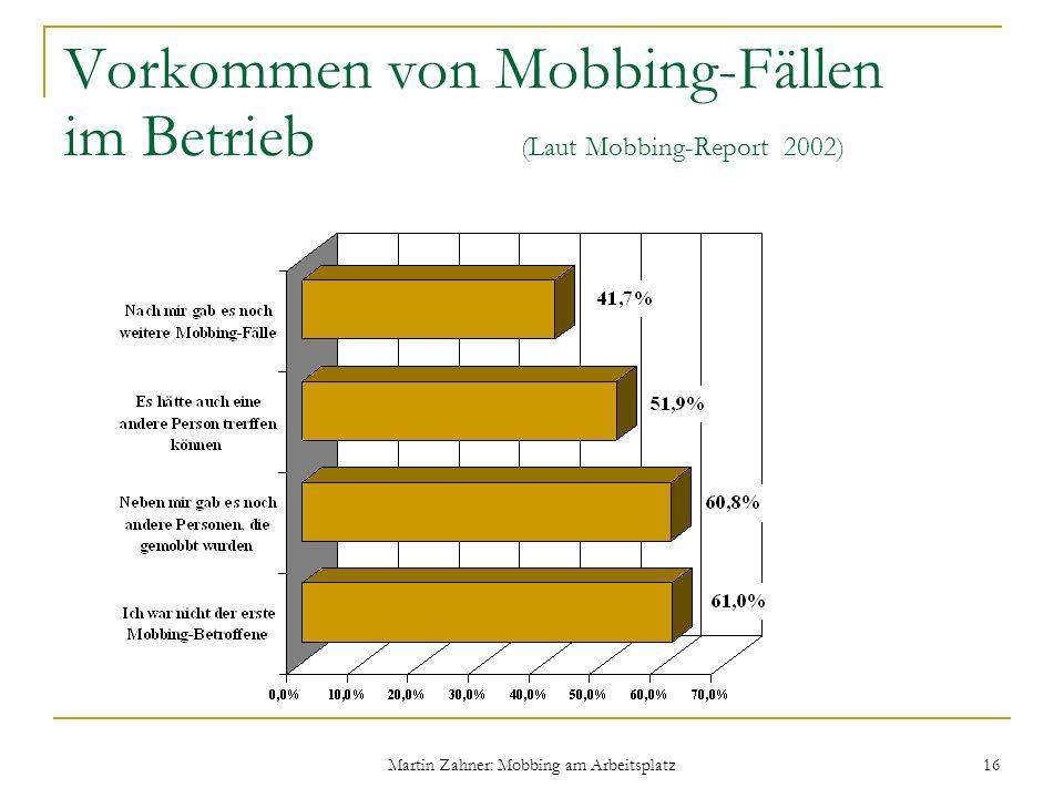 Vorkommen von Mobbing-Fällen im Betrieb (Laut Mobbing-Report 2002)