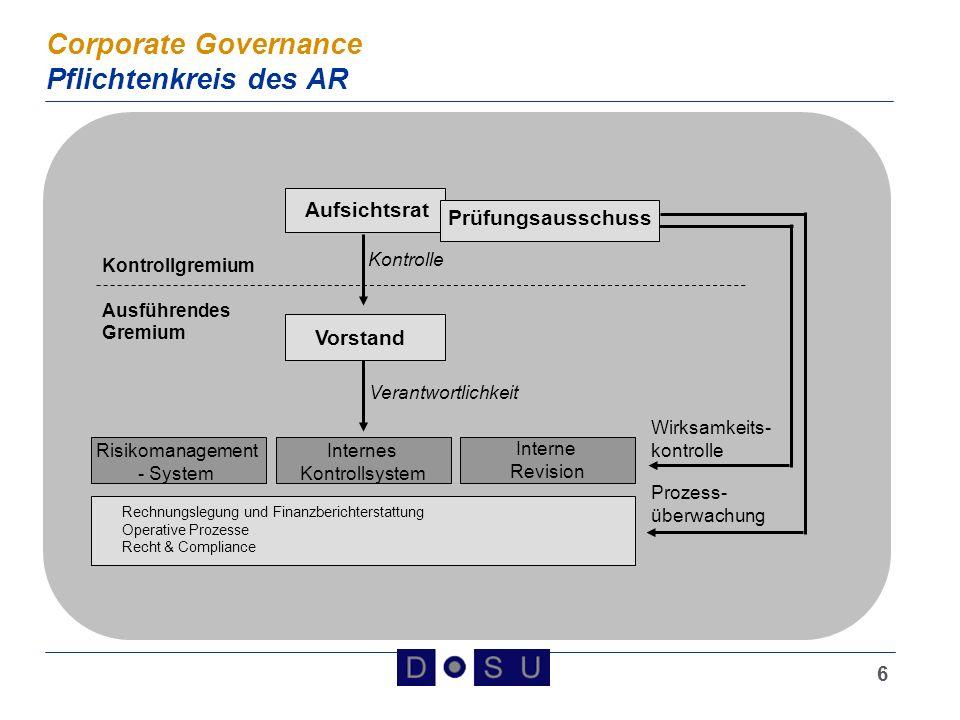 Corporate Governance Pflichtenkreis des AR