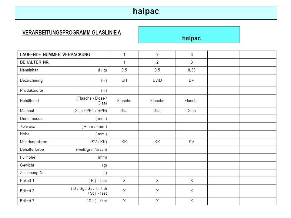 haipac haipac VERARBEITUNGSPROGRAMM GLASLINIE A