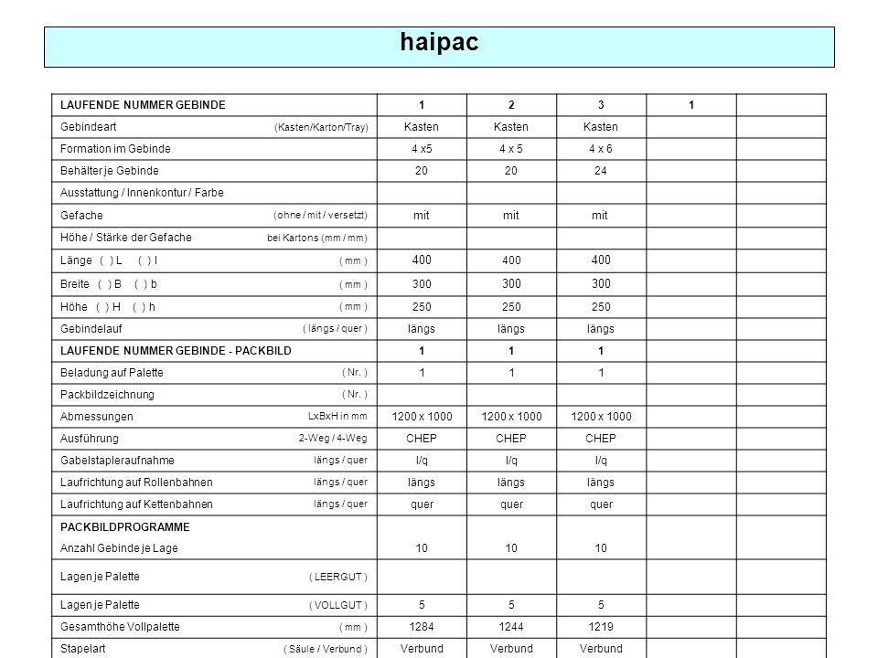 haipac mit mit 400 LAUFENDE NUMMER GEBINDE 1 2 3 Gebindeart Kasten