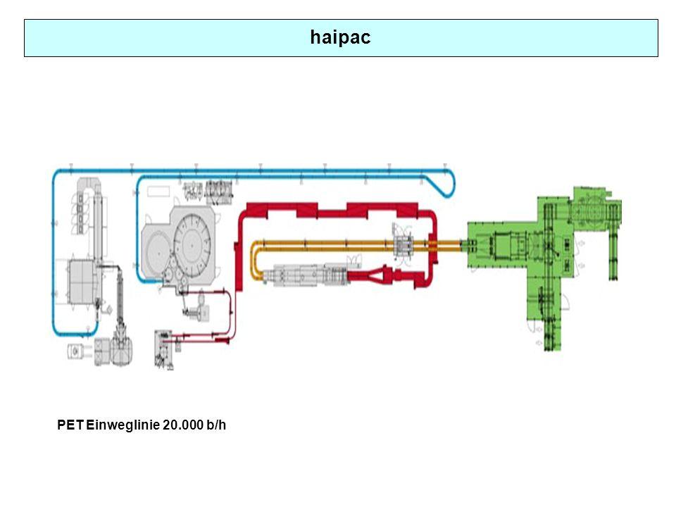haipac PET Einweglinie 20.000 b/h