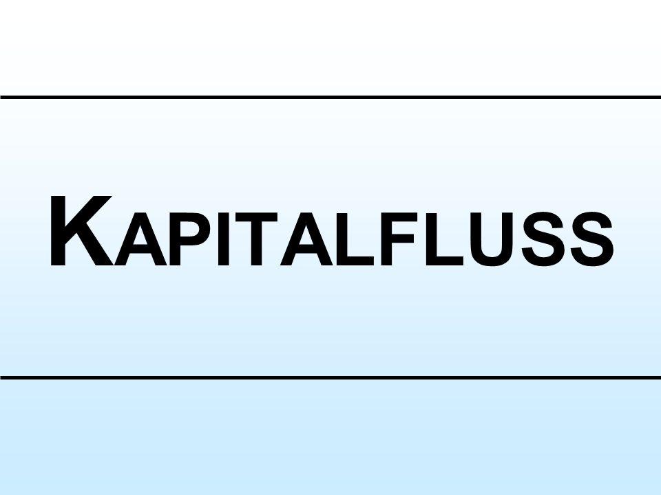 KAPITALFLUSS