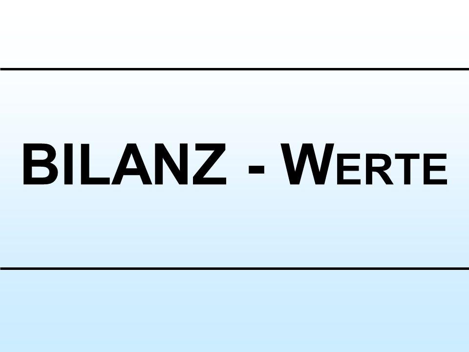 BILANZ - WERTE