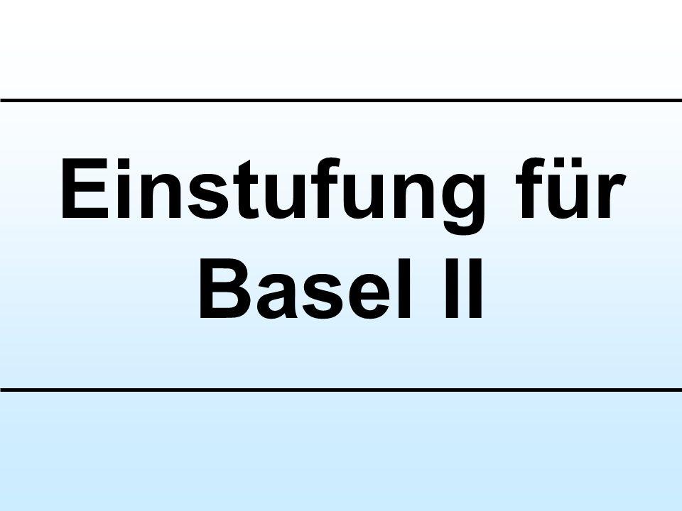 Einstufung für Basel II