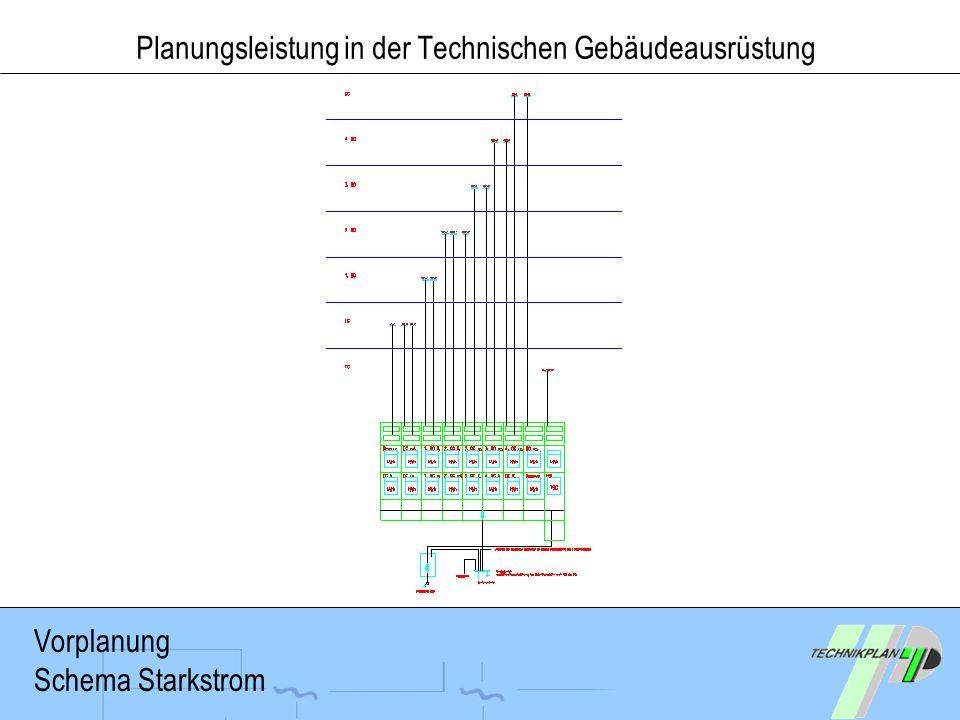 Planungsleistung in der Technischen Gebäudeausrüstung