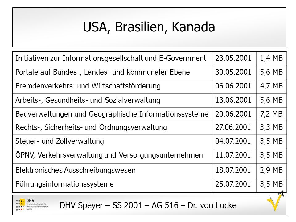 USA, Brasilien, Kanada Initiativen zur Informationsgesellschaft und E-Government. 23.05.2001. 1,4 MB.