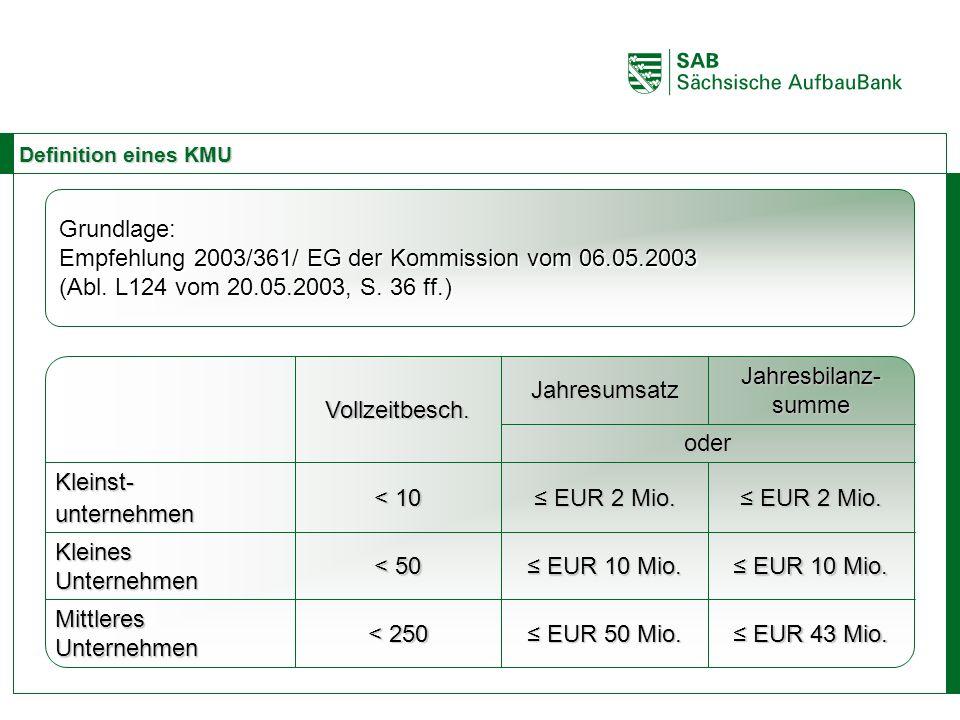 Empfehlung 2003/361/ EG der Kommission vom 06.05.2003