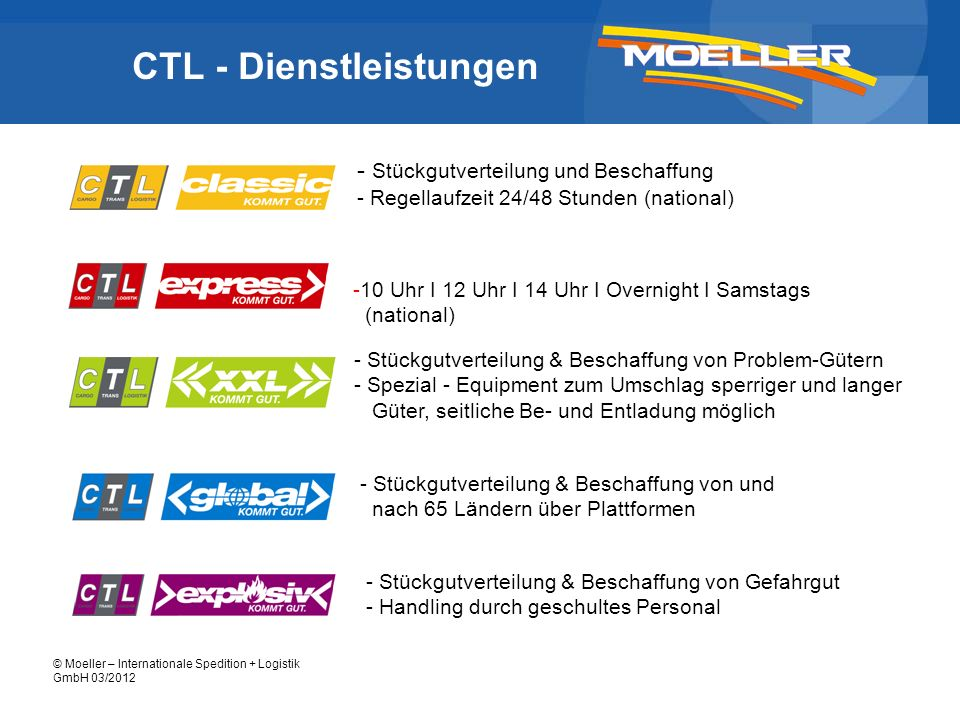 CTL - Dienstleistungen