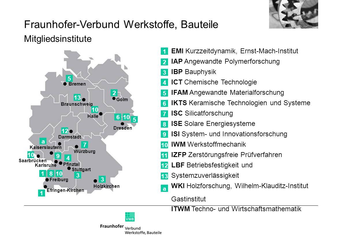 Fraunhofer-Verbund Werkstoffe, Bauteile Mitgliedsinstitute