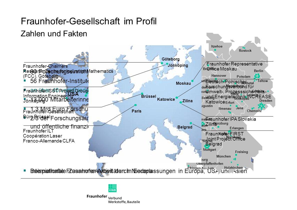 Fraunhofer-Gesellschaft im Profil Zahlen und Fakten