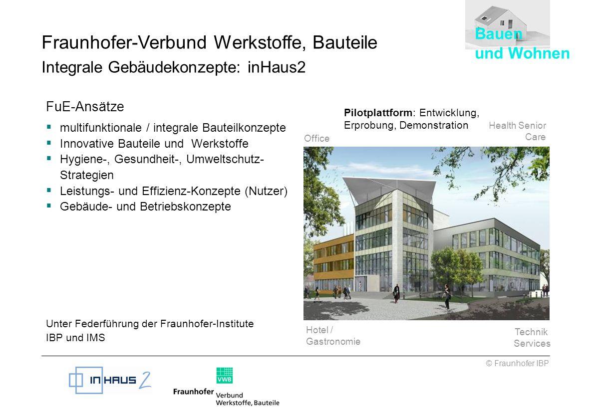Bauen und Wohnen. Fraunhofer-Verbund Werkstoffe, Bauteile Integrale Gebäudekonzepte: inHaus2. FuE-Ansätze.