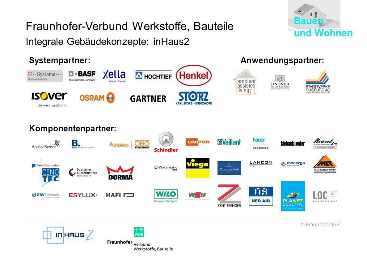 Bauen und Wohnen. Fraunhofer-Verbund Werkstoffe, Bauteile Integrale Gebäudekonzepte: inHaus2. Systempartner: