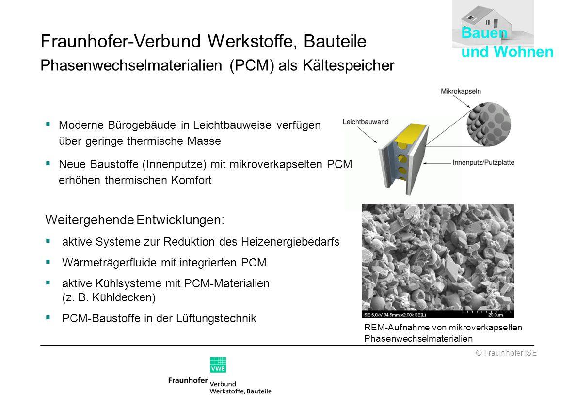 Bauen und Wohnen. Fraunhofer-Verbund Werkstoffe, Bauteile Phasenwechselmaterialien (PCM) als Kältespeicher.