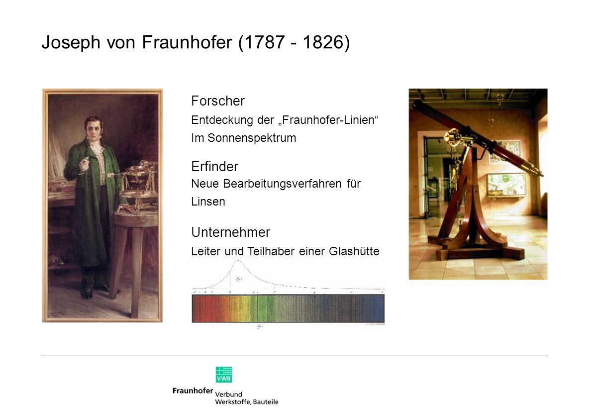 Joseph von Fraunhofer (1787 - 1826)