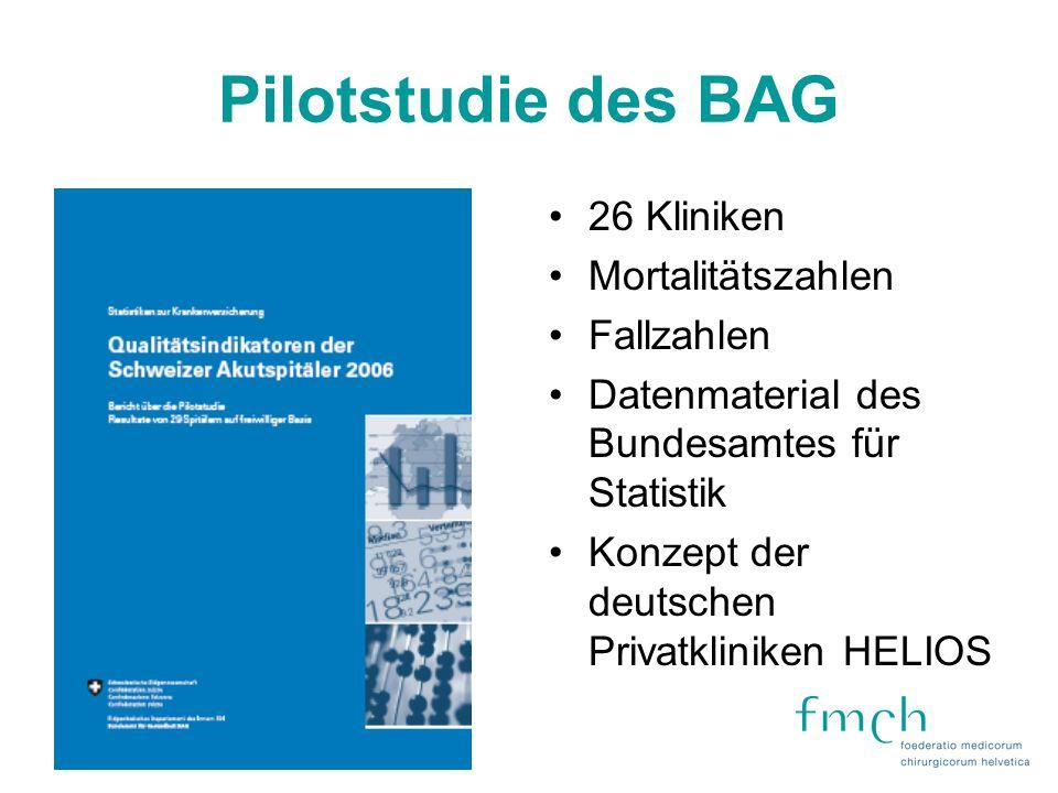 Pilotstudie des BAG 26 Kliniken Mortalitätszahlen Fallzahlen