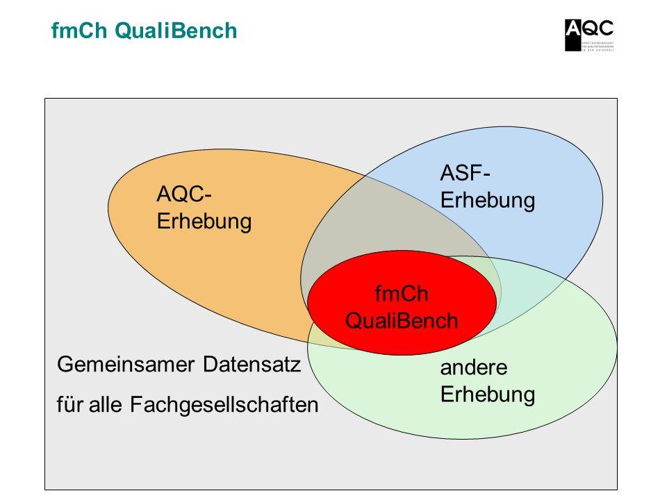 fmCh QualiBench ASF-Erhebung. AQC-Erhebung. fmCh QualiBench. Gemeinsamer Datensatz. für alle Fachgesellschaften.
