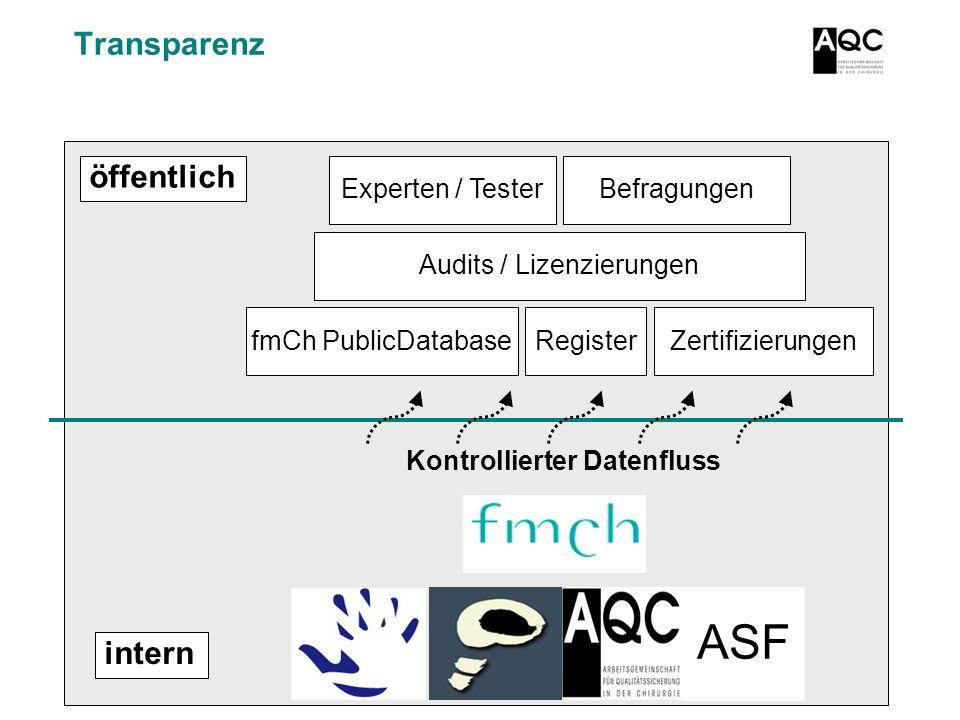 Audits / Lizenzierungen
