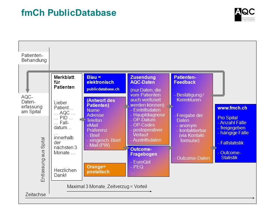 fmCh PublicDatabase Patienten- Behandlung Merkblatt für Patienten