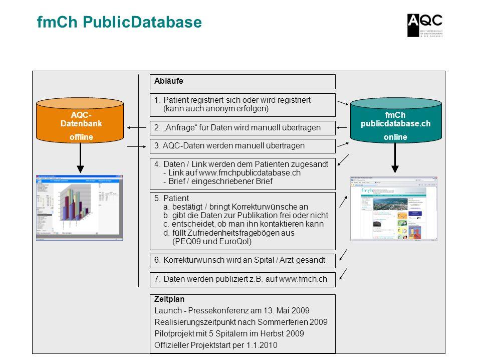 fmCh publicdatabase.ch