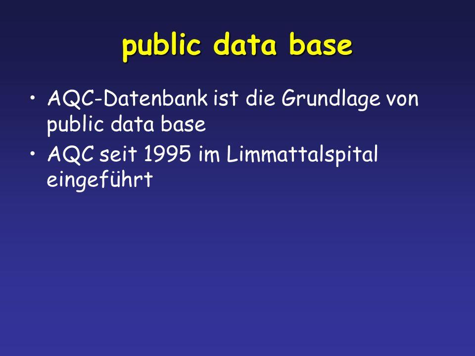public data base AQC-Datenbank ist die Grundlage von public data base